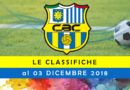 Classifiche al 03 Dicembre 2018