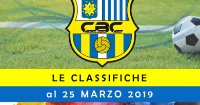 Classifiche al 25 Marzo 2019