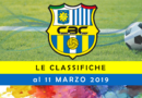 Classifiche al 11 Marzo 2019